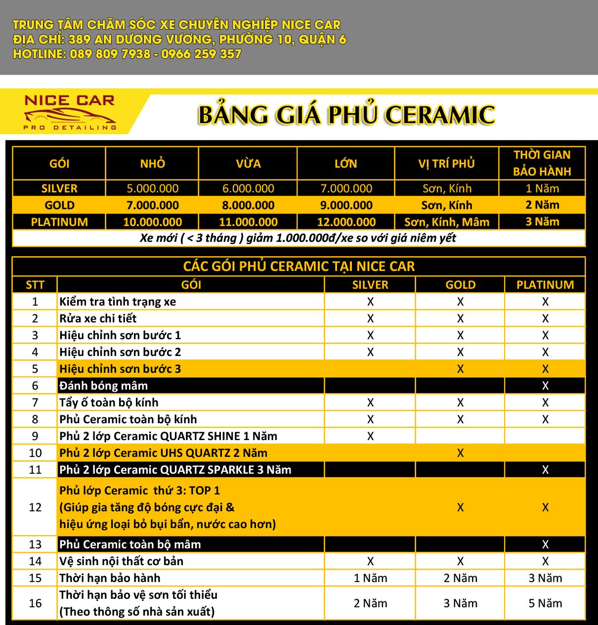 bang gia phu ceramic
